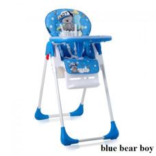 blue bear boy